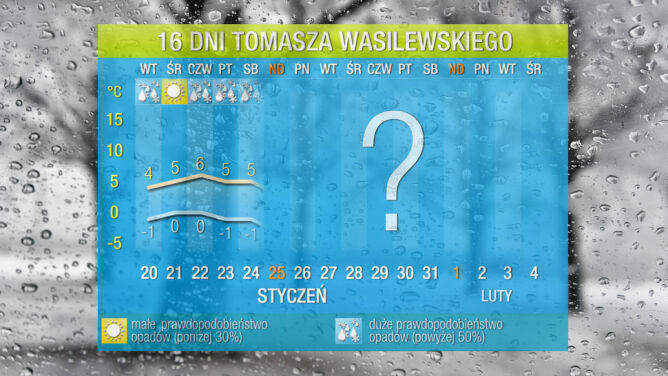 Prognoza na 16 dni: okruchy zimy pod koniec stycznia